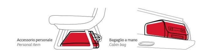 bagaglio a mano iberia allocazione